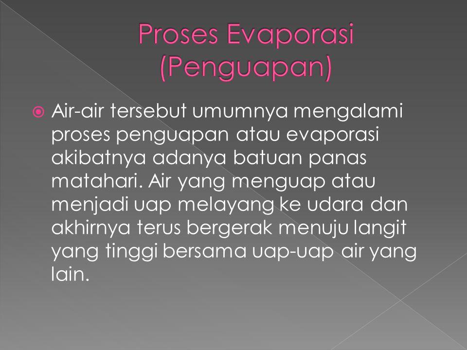 Proses Evaporasi (Penguapan)