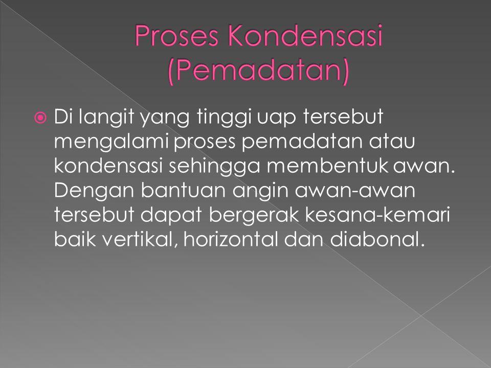 Proses Kondensasi (Pemadatan)