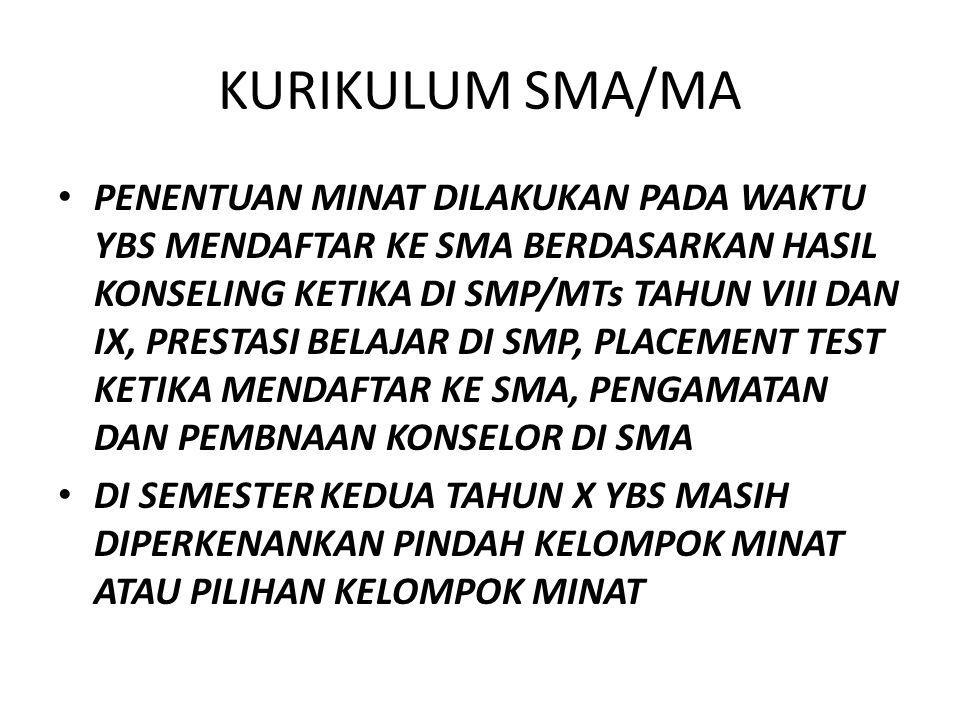 KURIKULUM SMA/MA