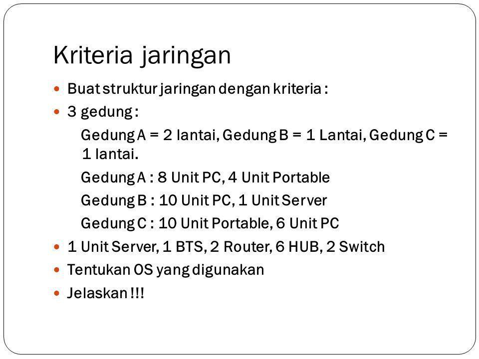 Kriteria jaringan Buat struktur jaringan dengan kriteria : 3 gedung :