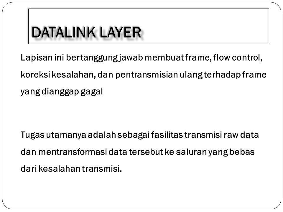 3/30/2011 Datalink layer.
