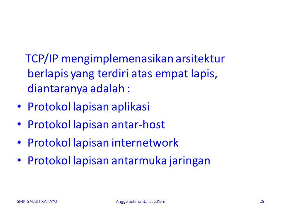 Protokol lapisan aplikasi Protokol lapisan antar-host