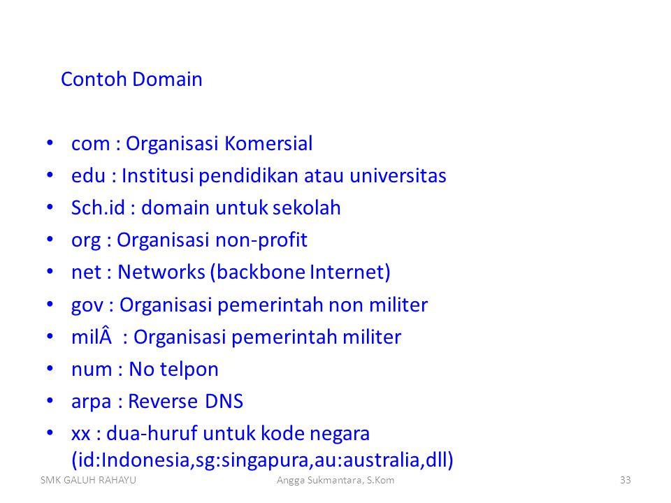 com : Organisasi Komersial edu : Institusi pendidikan atau universitas