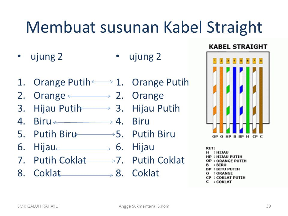 Membuat susunan Kabel Straight