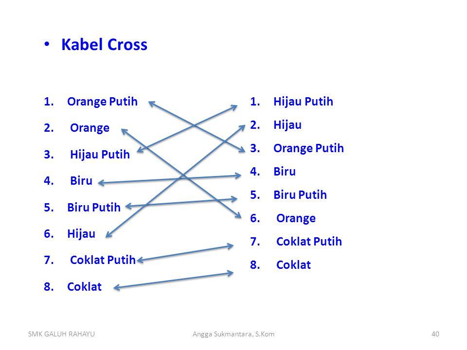 Kabel Cross Orange Putih Orange Hijau Putih Biru Biru Putih Hijau
