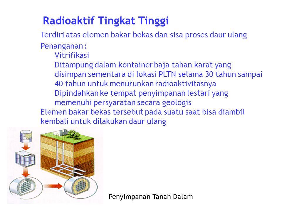Radioaktif Tingkat Tinggi