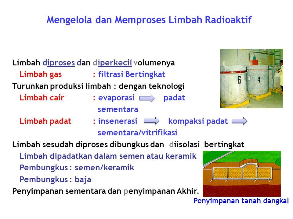 Mengelola dan Memproses Limbah Radioaktif