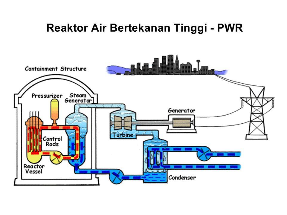 Reaktor Air Bertekanan Tinggi - PWR