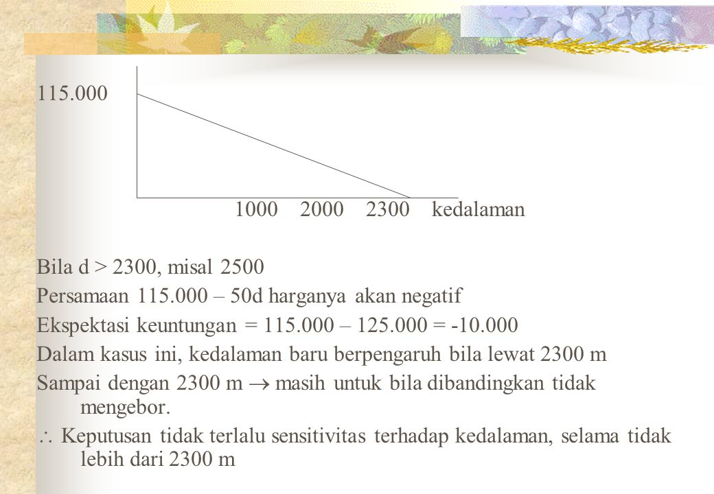 115.000 1000 2000 2300 kedalaman. Bila d > 2300, misal 2500. Persamaan 115.000 – 50d harganya akan negatif.