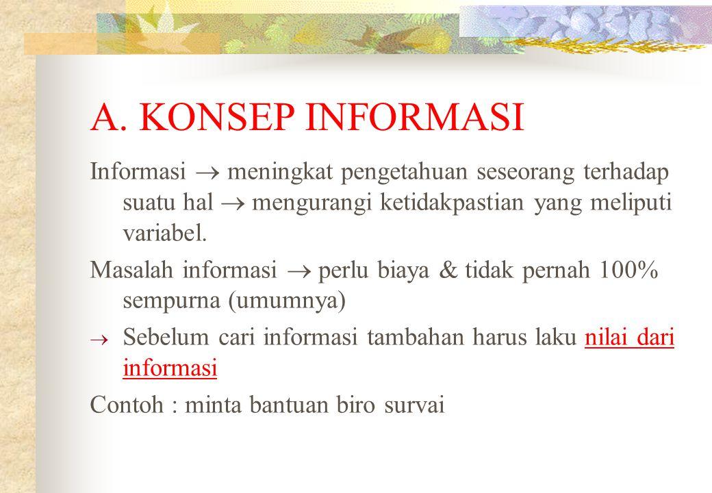 A. KONSEP INFORMASI Informasi  meningkat pengetahuan seseorang terhadap suatu hal  mengurangi ketidakpastian yang meliputi variabel.