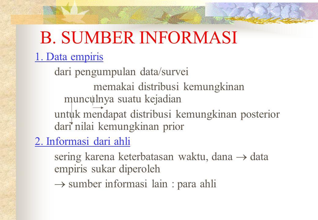 B. SUMBER INFORMASI 1. Data empiris dari pengumpulan data/survei