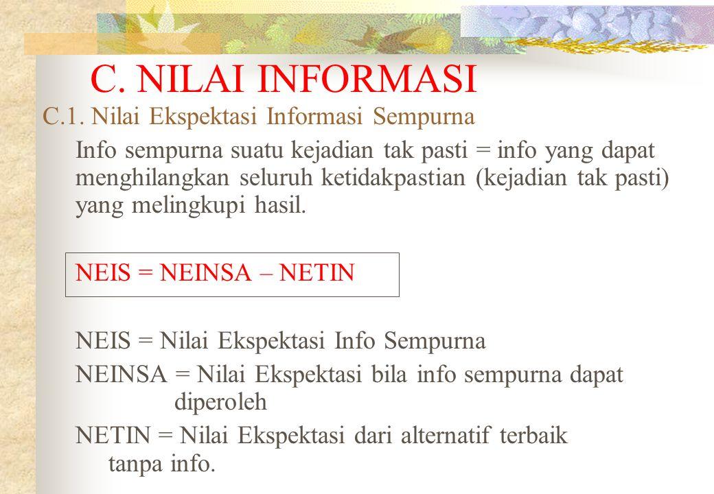 C. NILAI INFORMASI C.1. Nilai Ekspektasi Informasi Sempurna