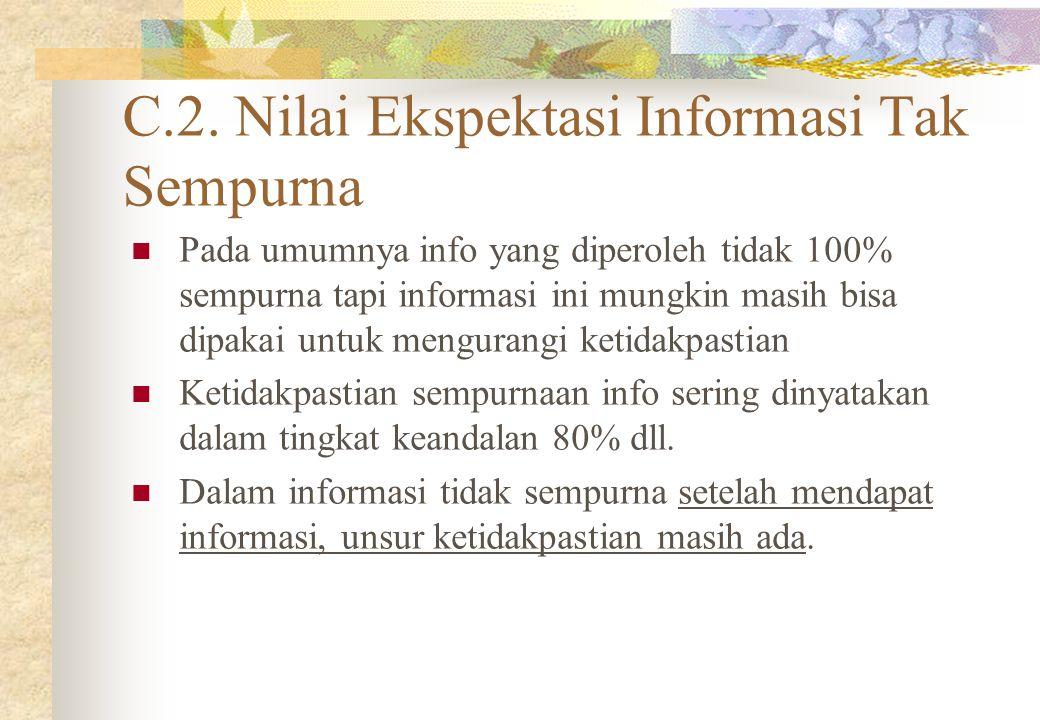 C.2. Nilai Ekspektasi Informasi Tak Sempurna