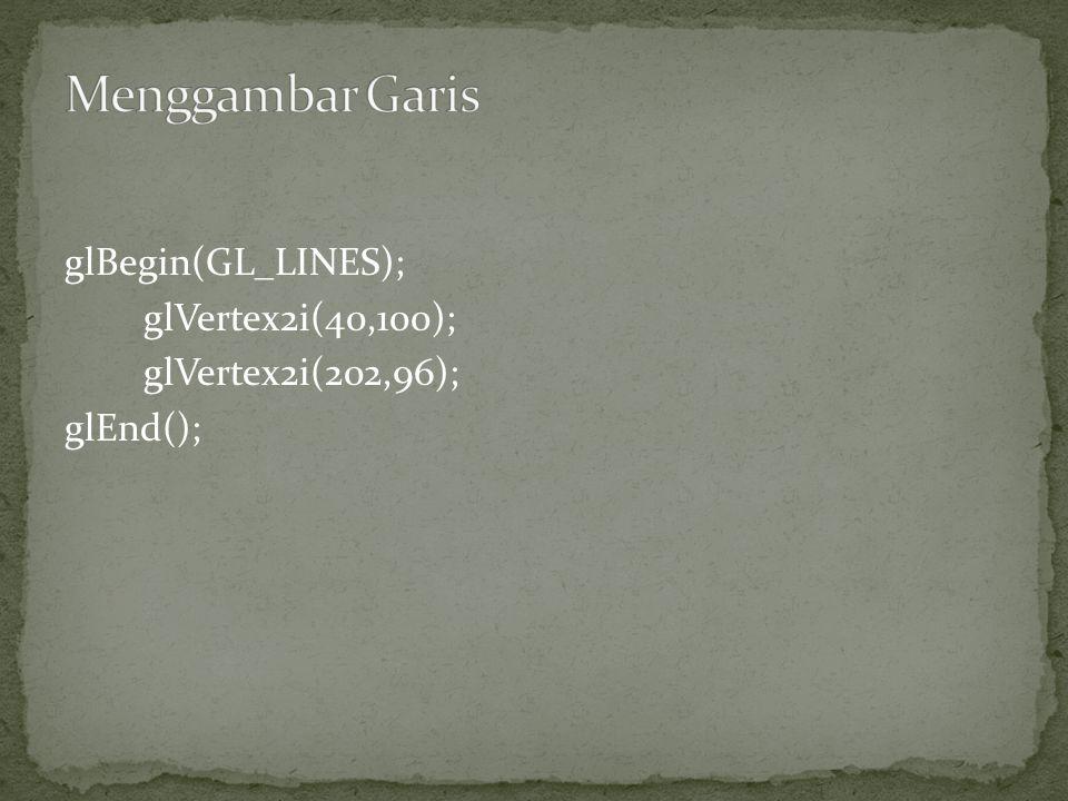 Menggambar Garis glBegin(GL_LINES); glVertex2i(40,100); glVertex2i(202,96); glEnd();