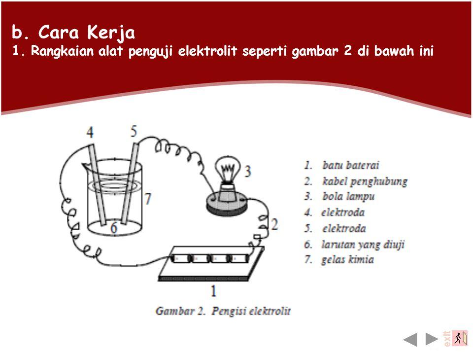 b. Cara Kerja 1. Rangkaian alat penguji elektrolit seperti gambar 2 di bawah ini
