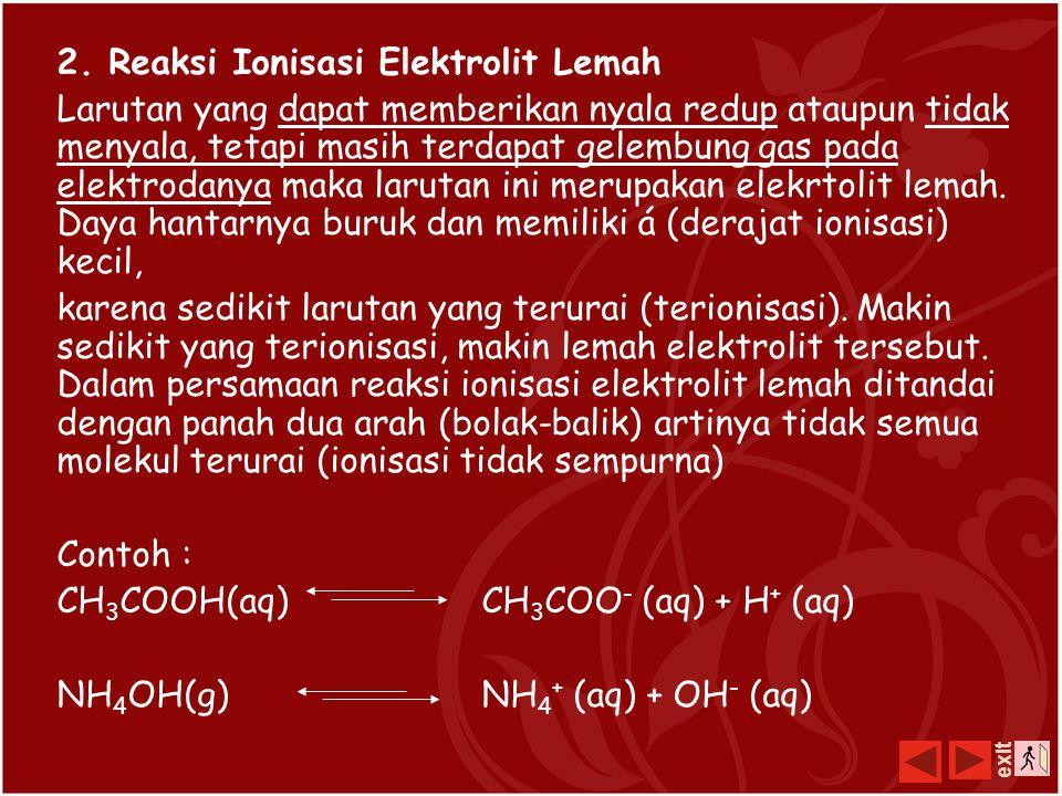 2. Reaksi Ionisasi Elektrolit Lemah