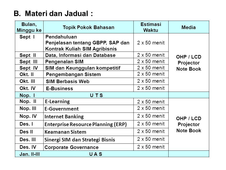 Materi dan Jadual : E-Learning E-Government Internet Banking