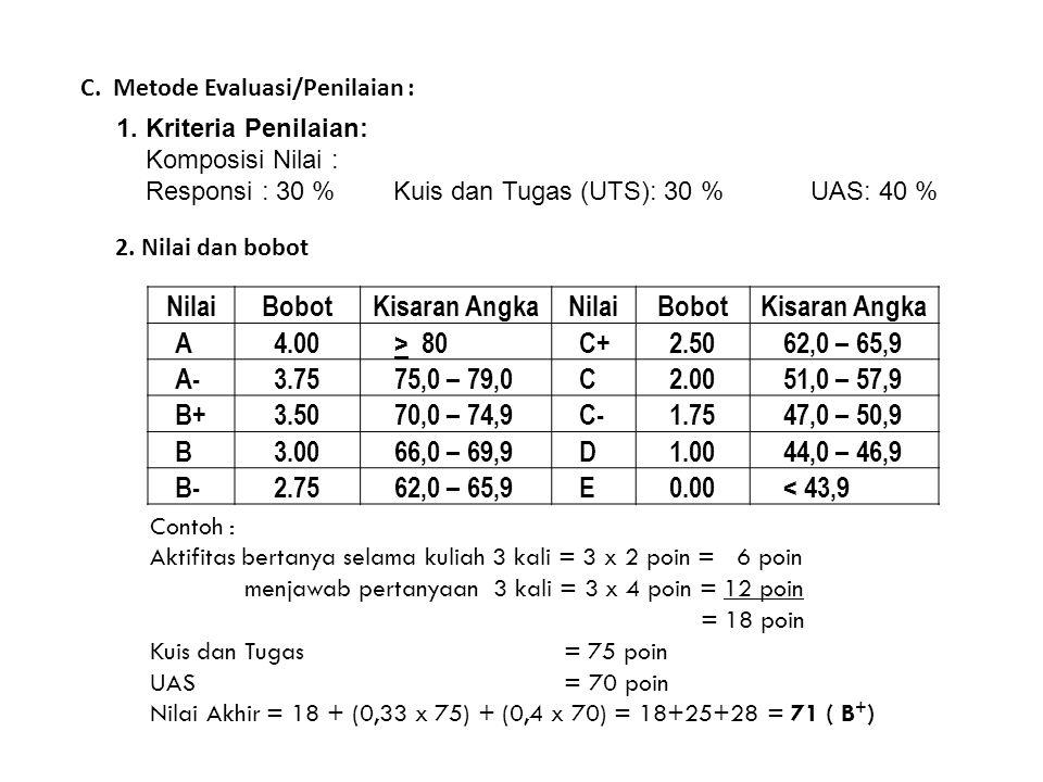 Nilai Bobot Kisaran Angka A 4.00 > 80 C+ 2.50 62,0 – 65,9 A- 3.75
