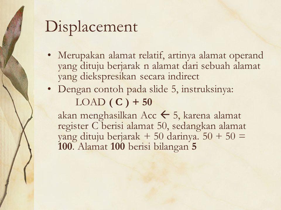 Displacement Merupakan alamat relatif, artinya alamat operand yang dituju berjarak n alamat dari sebuah alamat yang diekspresikan secara indirect.