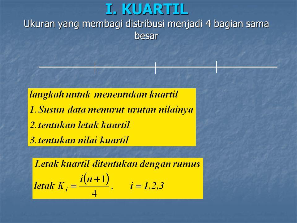 I. KUARTIL Ukuran yang membagi distribusi menjadi 4 bagian sama besar
