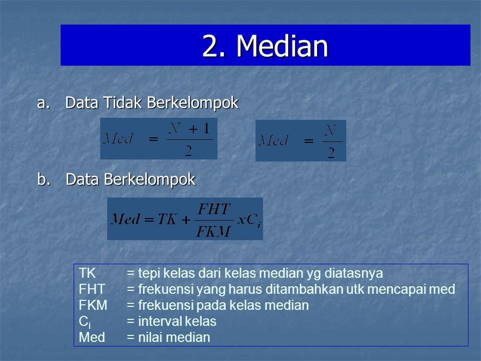 2. Median a. Data Tidak Berkelompok b. Data Berkelompok