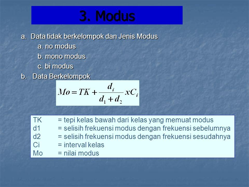 3. Modus a. Data tidak berkelompok dan Jenis Modus a. no modus