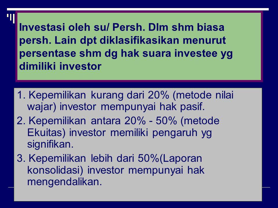 Investasi oleh su/ Persh. Dlm shm biasa persh