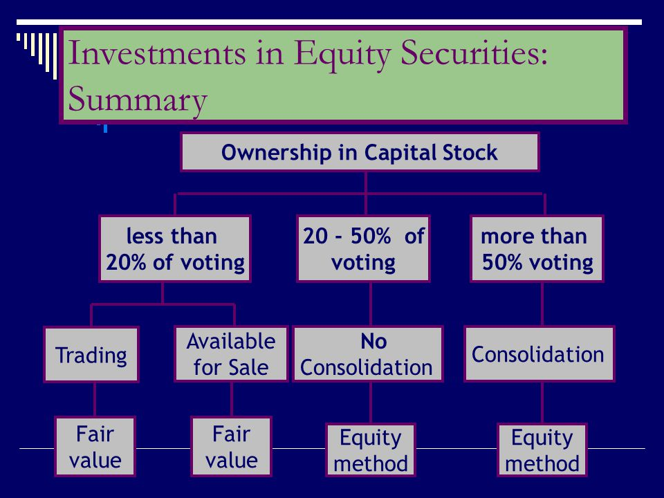 Ownership in Capital Stock