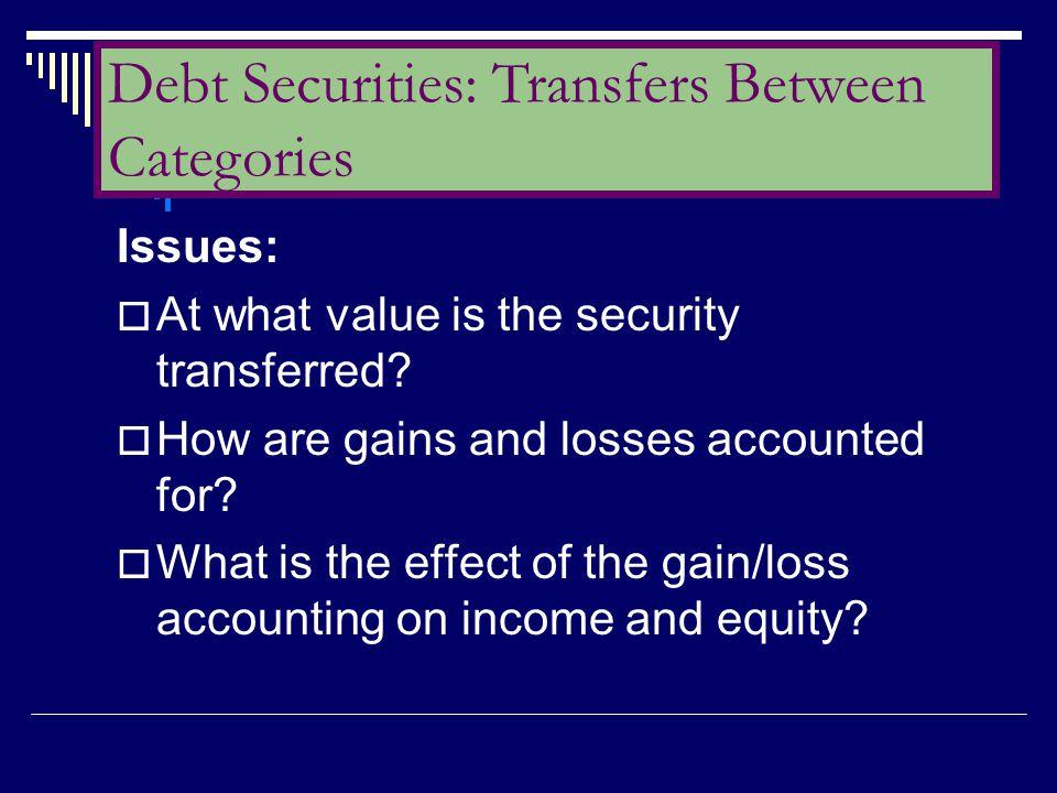 Debt Securities: Transfers Between Categories