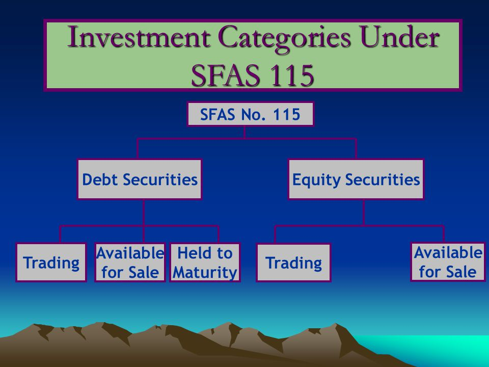 Investment Categories Under SFAS 115