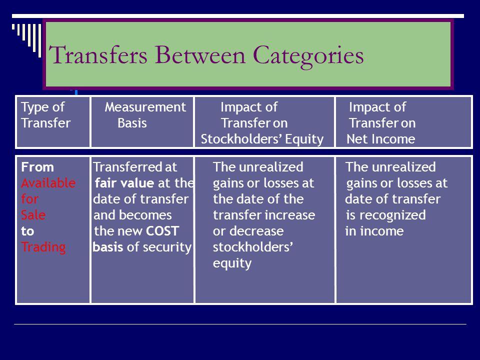 Transfers Between Categories