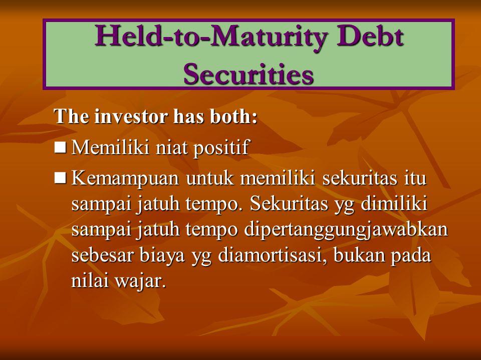 Held-to-Maturity Debt Securities