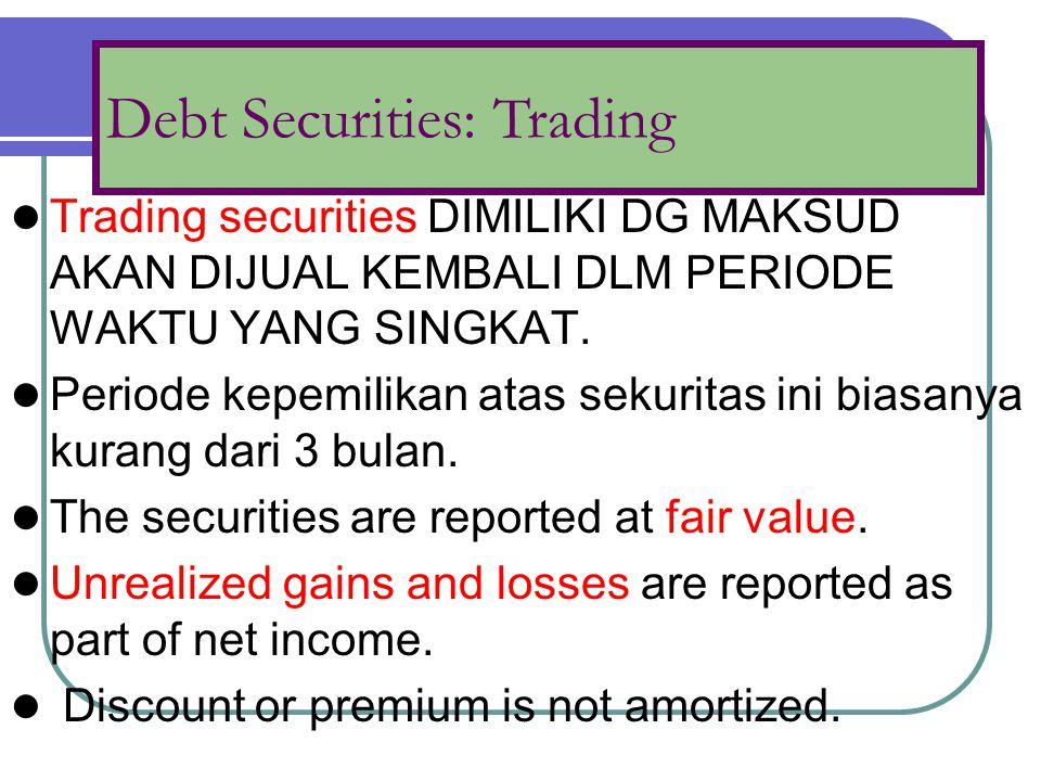 Debt Securities: Trading