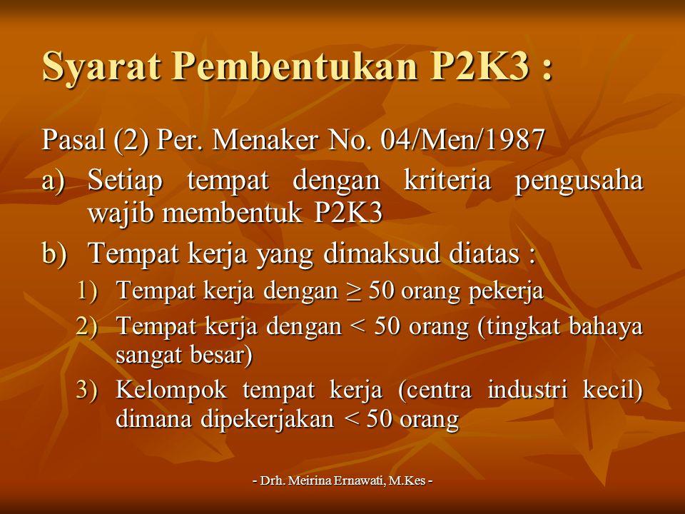 Syarat Pembentukan P2K3 :