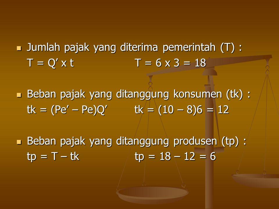 Jumlah pajak yang diterima pemerintah (T) :
