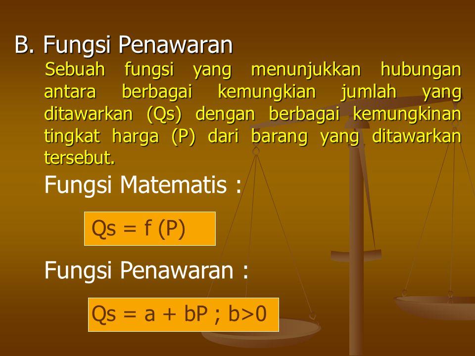 B. Fungsi Penawaran Fungsi Matematis : Qs = f (P) Fungsi Penawaran :