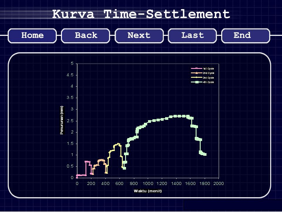 Kurva Time-Settlement