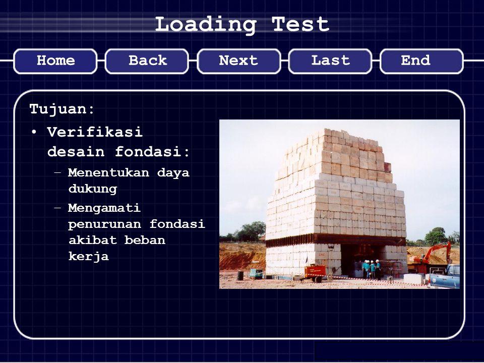 Loading Test Tujuan: Verifikasi desain fondasi: Menentukan daya dukung