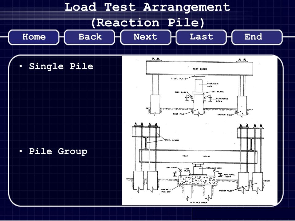 Load Test Arrangement (Reaction Pile)