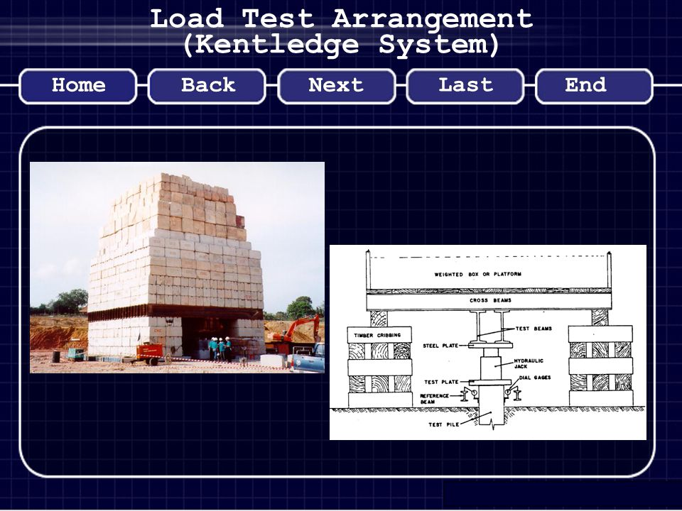 Load Test Arrangement (Kentledge System)