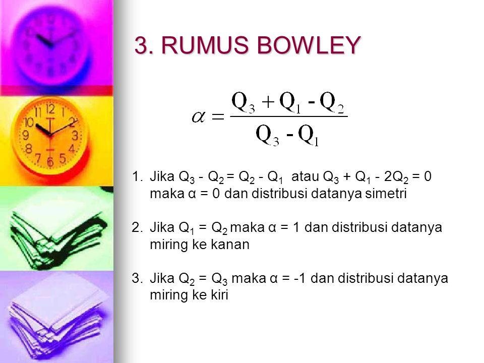 3. RUMUS BOWLEY Jika Q3 - Q2 = Q2 - Q1 atau Q3 + Q1 - 2Q2 = 0 maka α = 0 dan distribusi datanya simetri.