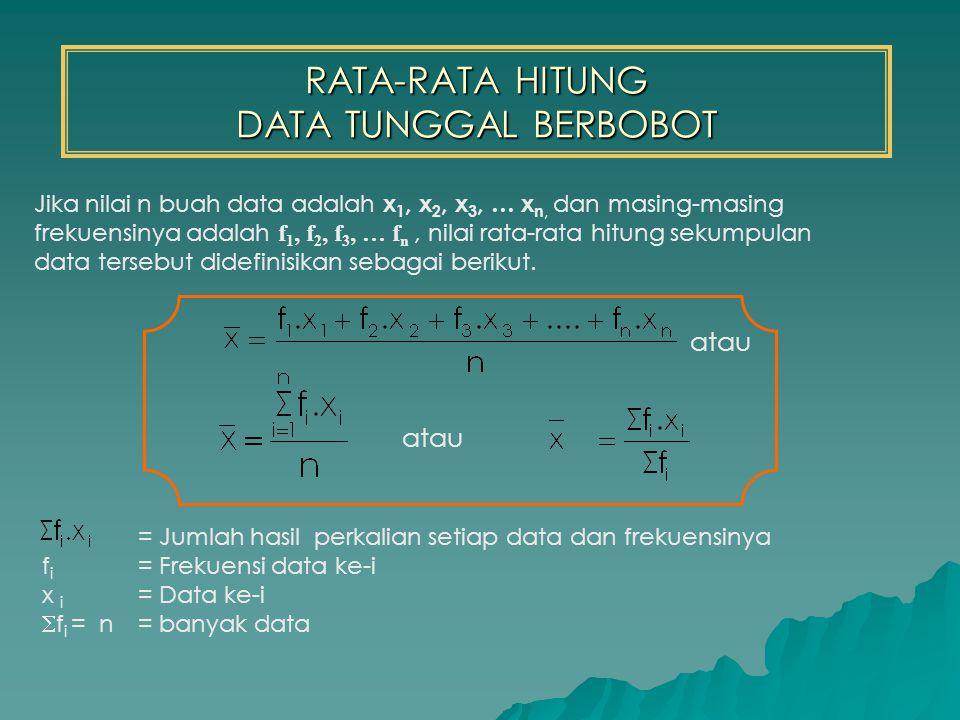 RATA-RATA HITUNG DATA TUNGGAL BERBOBOT