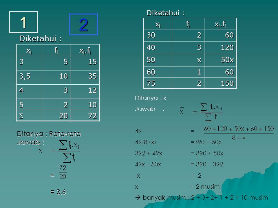 2 1 Diketahui : Diketahui : xi fi xi.fi 30 2 60 40 3 120 50 x 50x 1 75