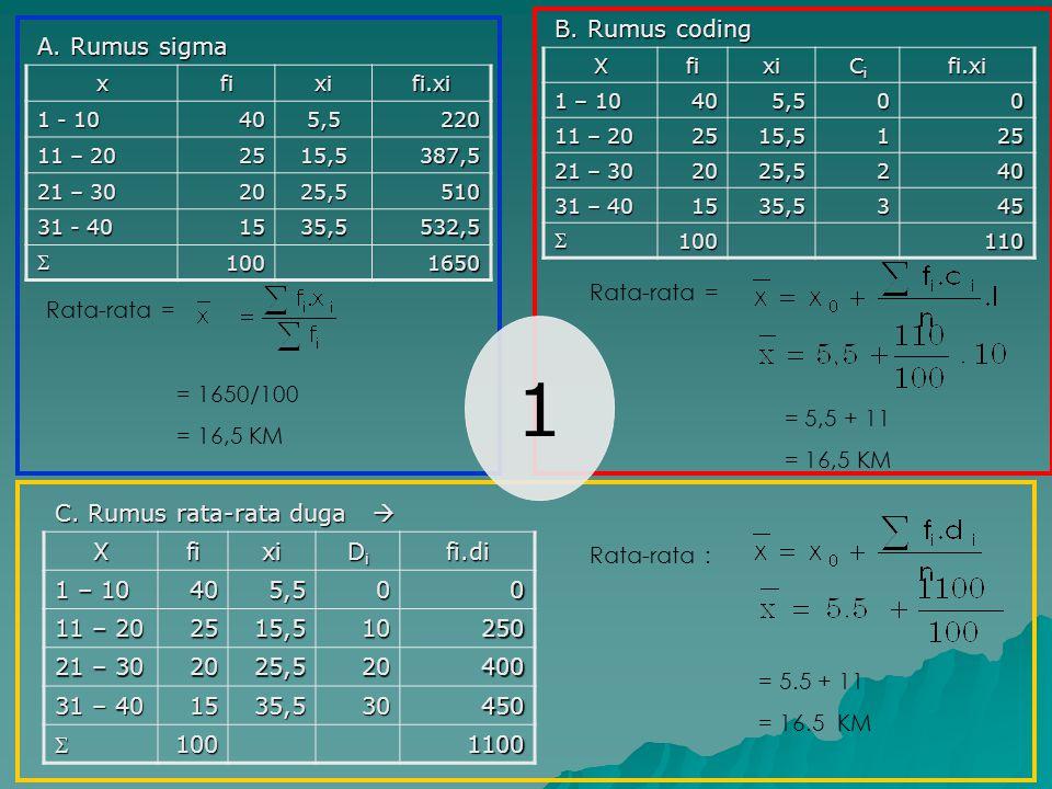 1 B. Rumus coding A. Rumus sigma Rata-rata = = 5,5 + 11 = 16,5 KM