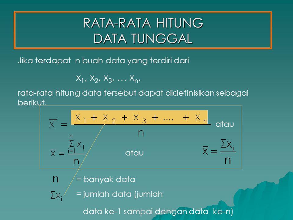 RATA-RATA HITUNG DATA TUNGGAL