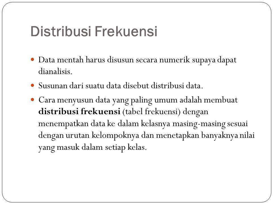 Distribusi Frekuensi Data mentah harus disusun secara numerik supaya dapat dianalisis. Susunan dari suatu data disebut distribusi data.