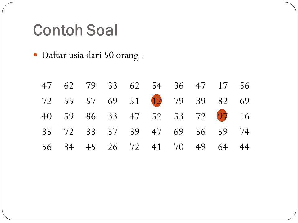 Contoh Soal Daftar usia dari 50 orang : 47 62 79 33 62 54 36 47 17 56