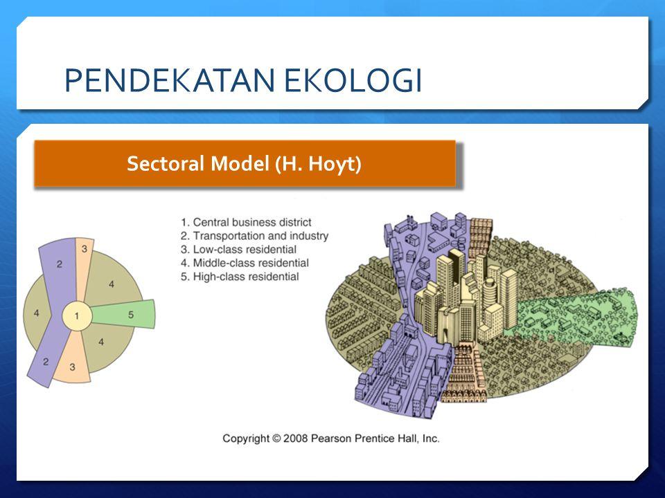 Sectoral Model (H. Hoyt)