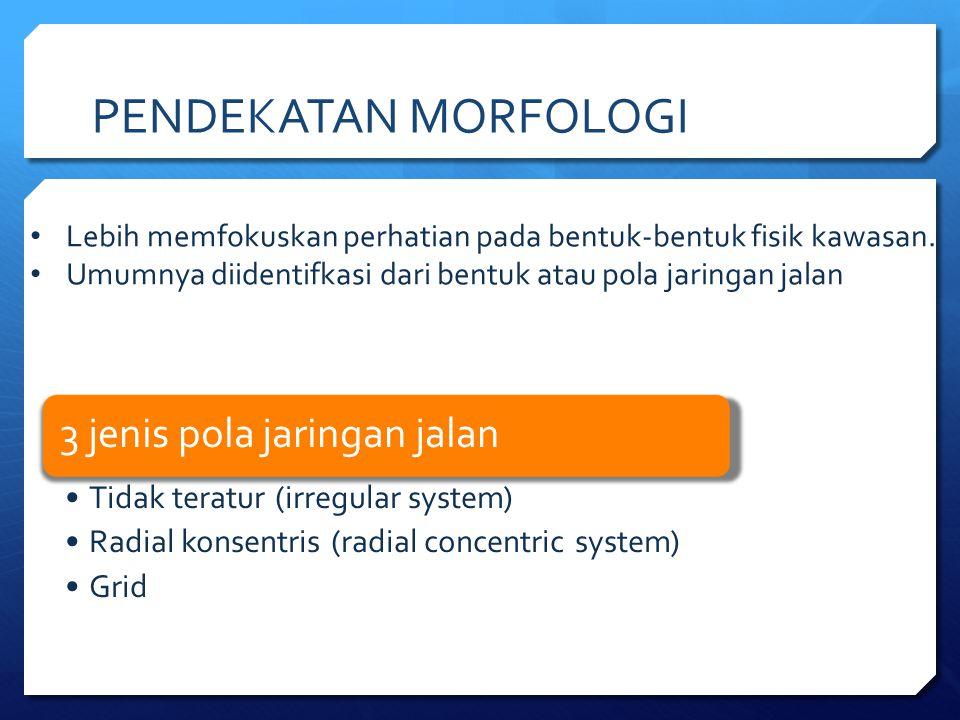 PENDEKATAN MORFOLOGI 3 jenis pola jaringan jalan