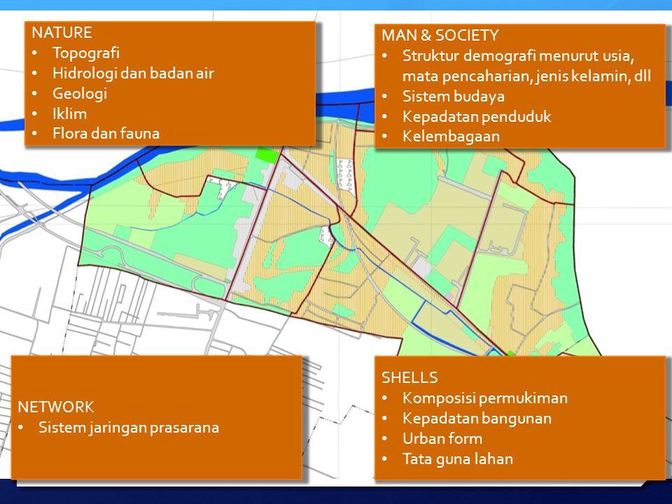 NATURE Topografi. Hidrologi dan badan air. Geologi. Iklim. Flora dan fauna. MAN & SOCIETY.
